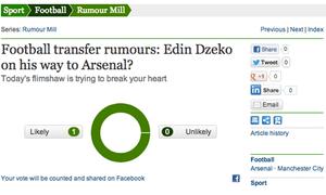 Facebook app - football rumours