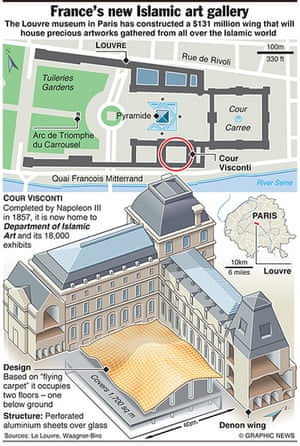 Graphicnews: ART: New Louvre Islamic art wing