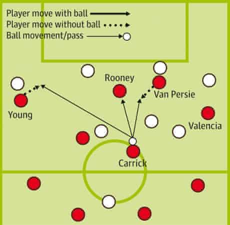 Swansea v Manchester City