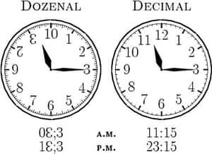 Image result for decimal dozenal