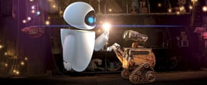 Science Fiction movies: Wall-E