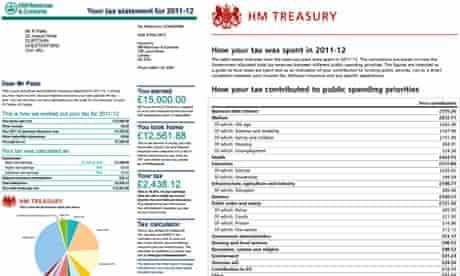 Budget 2012: tax receipt BIG