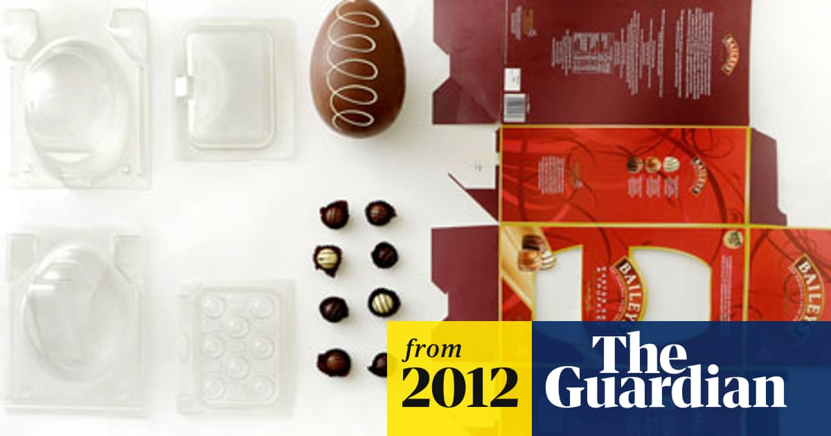 Easter Egg Makers Not Doing Enough To Cut Packaging Says Mp