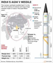 india-test-nuclear-china