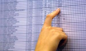 scanning GCSE results
