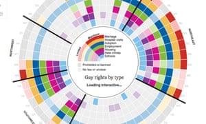 Gay rights interactive sketch