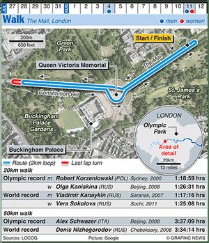 Olympicsgraphicstrack: OLYMPICS 2012: Walk