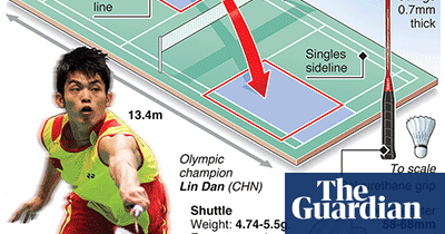 olympics 2012 in infographics sport the 87907