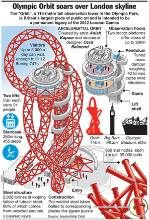OLYMPICS 2012: Orbit tower