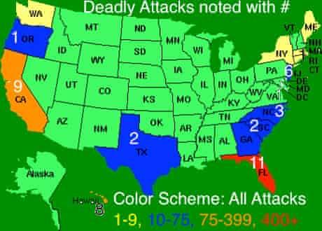 US shark attacks
