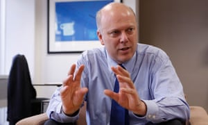 Employment minister Chris Grayling has been asked to explain the chaos around fitness-for-work tests