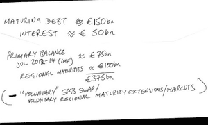 Back-of-the-envelope calculation of Spanish bailout