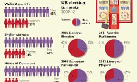 Democratic Audit Fig1