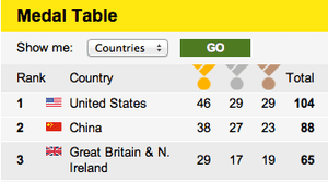 XXXth Olympiad medal table