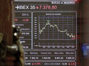 An electronic display screen shows the evolution of the Spanish index IBEX 35 at the Stock market in Madrid, Spain, 22 August 2012.