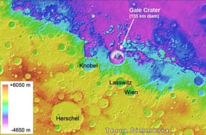 Mars Curiosity rover: Altered Landing Target in Gale Crater