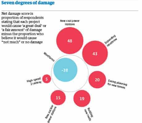 Heathrow Graphic