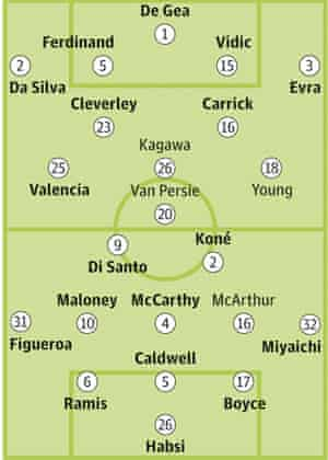 Manchester United V Wigan Athletic Squad Sheets Football The Guardian