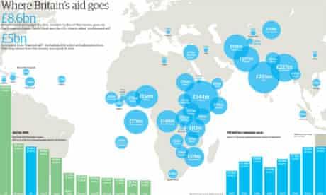 Britain's aid map