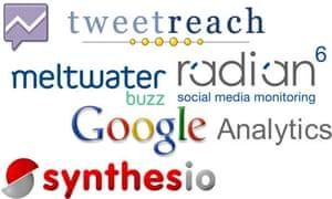 social media audit tools