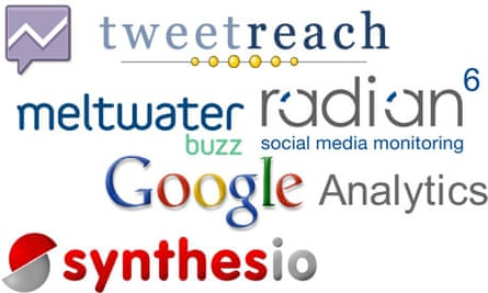 social media audit tools