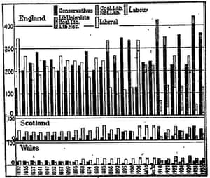 Guardian Graphic history: Election 1945