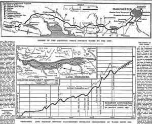 Guardian Graphic history: 1904 new aquaduct