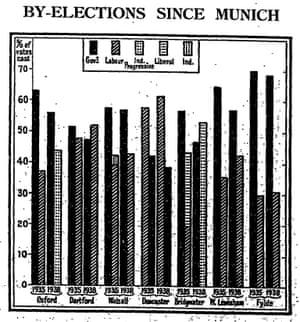 1938 Munich