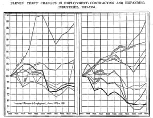 Guardian Graphic history: 1934 depression