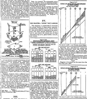 1931 mass production
