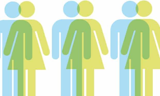 gender graphic