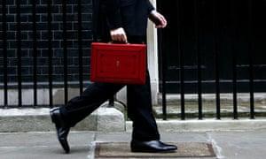 Annual budget - London