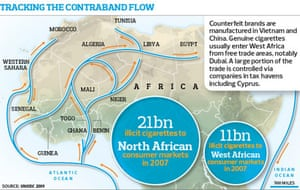 Tracking the contraband flow in Africa