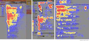 Eye-tracking heat-maps.