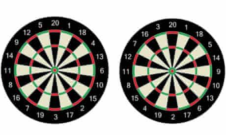 A traditional dartboard, left, and David Percy's optimal dartboard, right