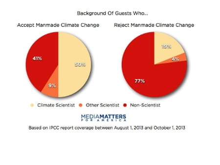 Global warming essay wikipedia