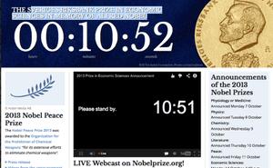 Economics science nobel prize countdown