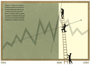 Nobel prize in economics, chart 1