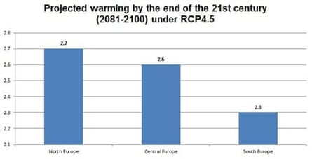 Image by Carbon Brief, created using data in Table 14.1 - Chapter 14 of the IPCC's Fifth Assessment Report.