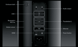 Apple's new Mac Pro relies on external expansion via Thunderbolt 2 and USB3.0