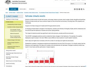 Screen shot climatechange.gov.au