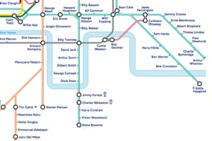 FA map
