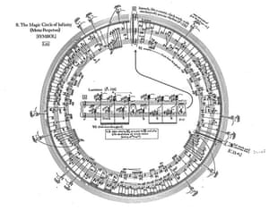 """Graphic scores: George Crumb's """"The Magic Circle of Infinity"""""""