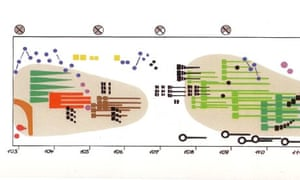 Ligeti - Artikulation Score