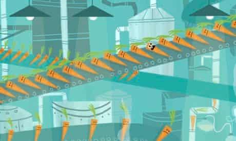 Sustainable Business Awards - Judging criteria