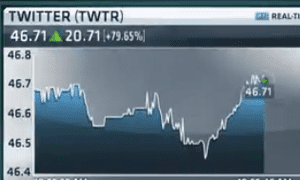 Twitter trading price at 10.56am on 7 November 2013
