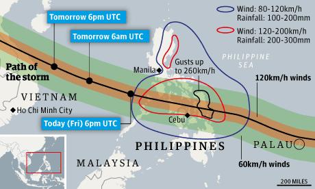 Map of path of typhoon Haiyan