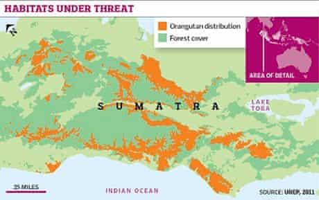 Habitats under threat