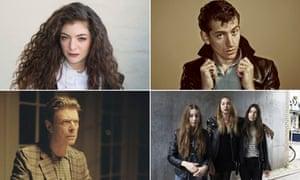 Lorde, Alex Turner, Haim, David Bowie