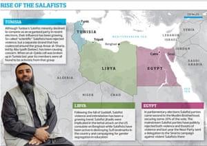 Salafists graphic
